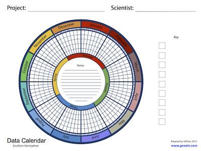 Using a Circular Data Calendar - GEOetc - circular calendar