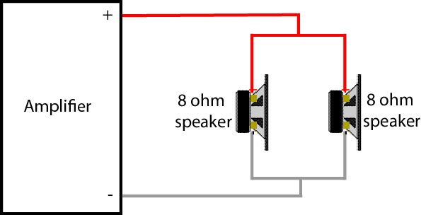 amp wiring parallel vs series further 8 ohm speaker wiring series