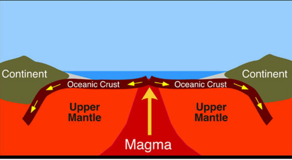 Tectonic Plates Plate Boundaries The Dynamic Earth