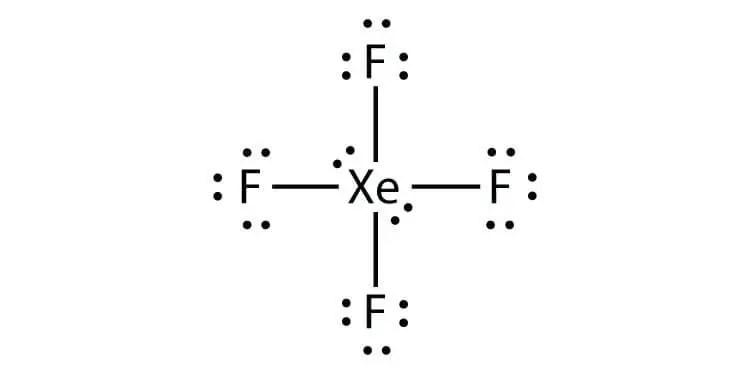 Xef4(Xenon Tetrafluoride) Molecular Geometry, Lewis Structure and