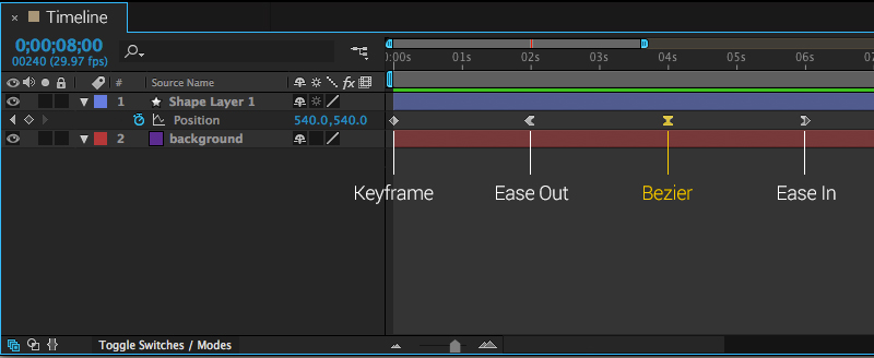 types of keyframes