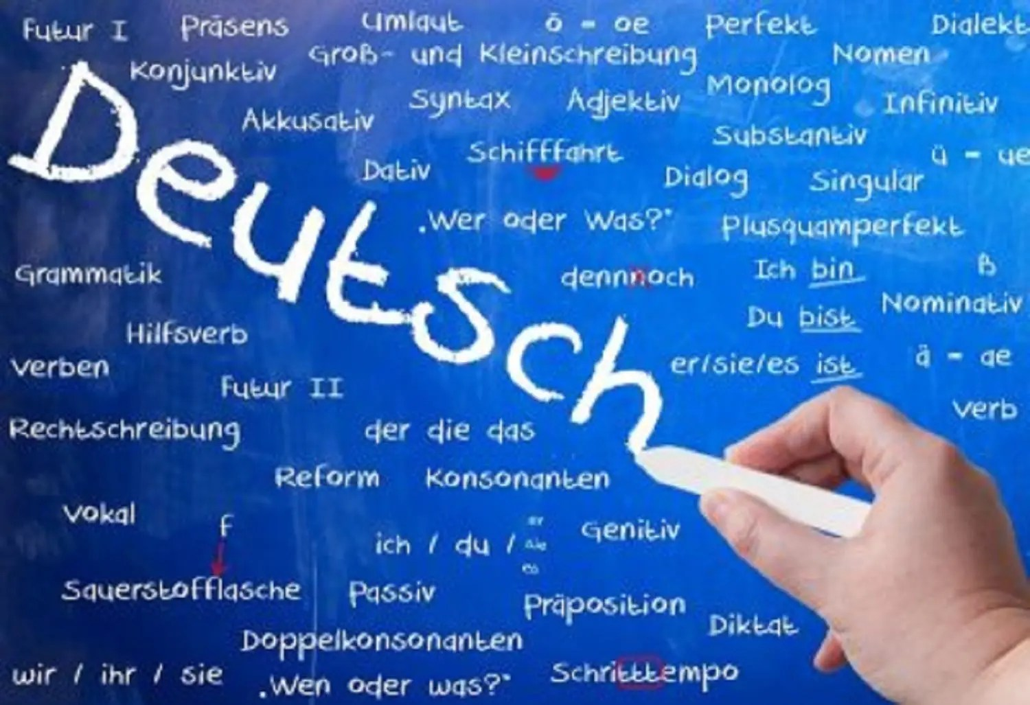 Küche Synonym Duden What Is A Duden Is It Just A Big German Dictionary