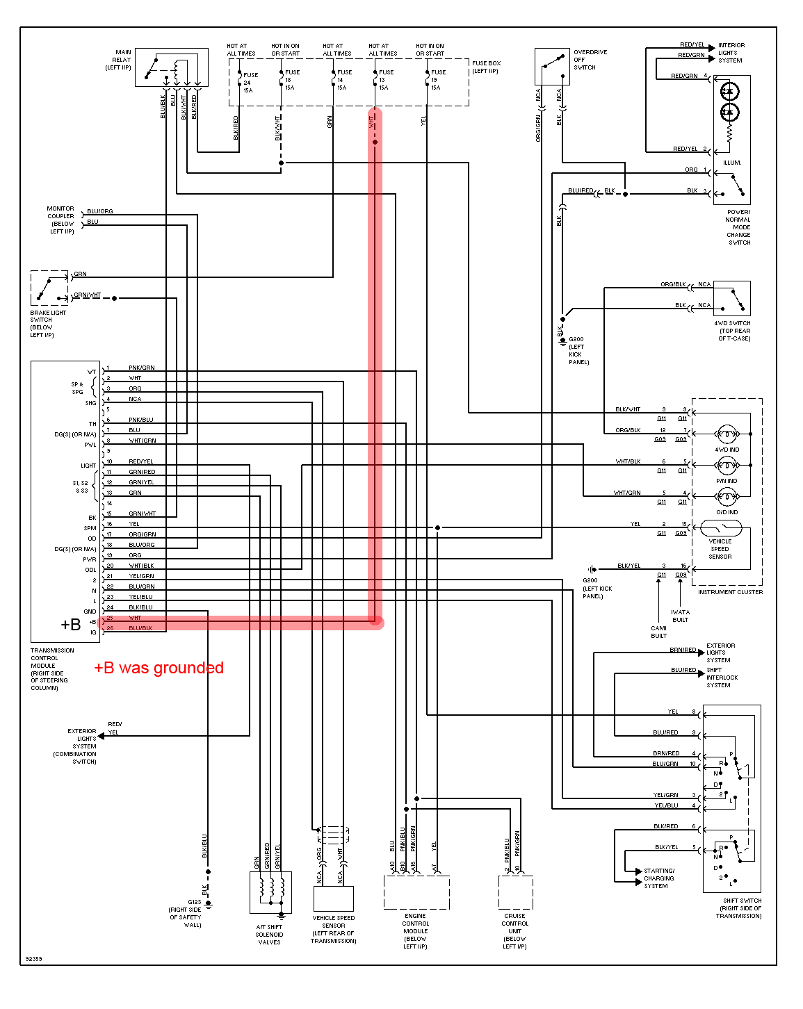 1995 suzuki sidekick fuse box diagram