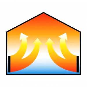 calefaccion-convencional