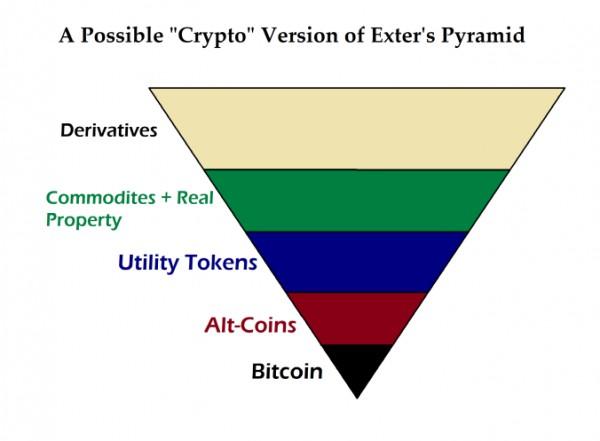 Litecoin Rabbit Who Has The Biggest Cryptocurrency Exchange