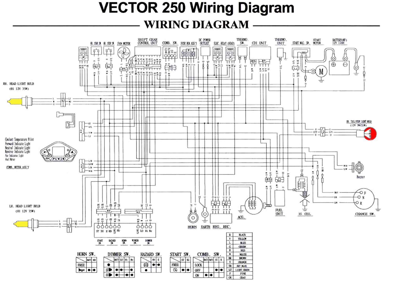 Viper 4115 Remote Start Wiring Diagram Auto Electrical Elantra Touring Eton Diagrams