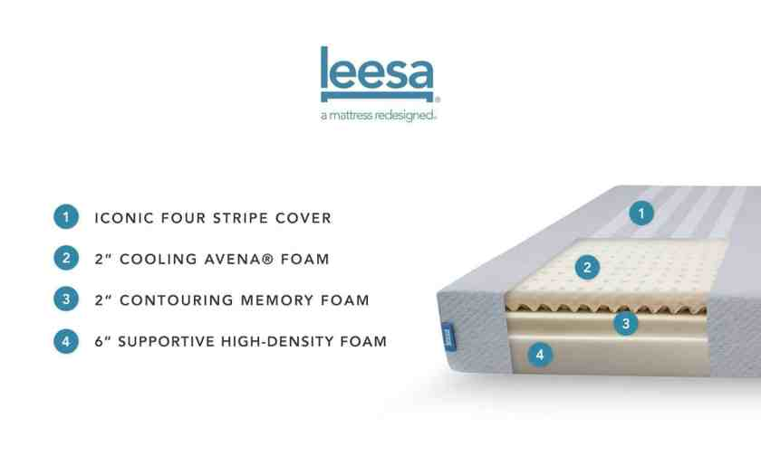structure of leesa mattress
