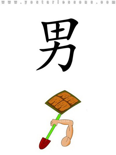 Chinese Letters Clipart at GetDrawings Free for personal use