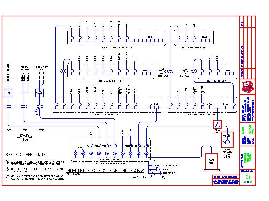 ethernet ground wiring diagram
