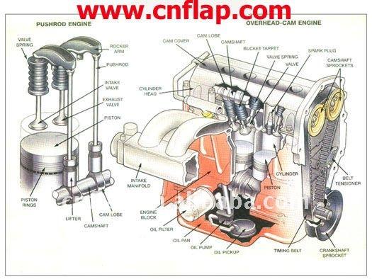 Engine Parts Names Wiring Schematic Diagram