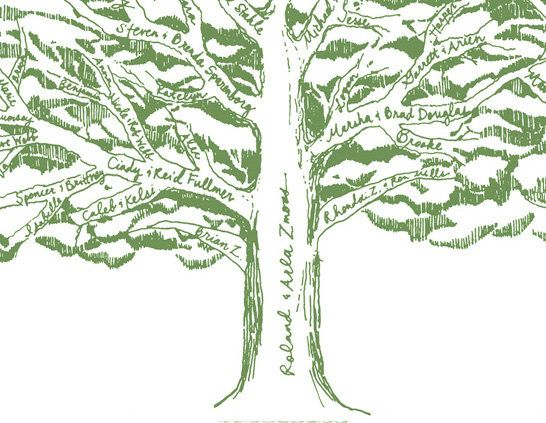 drawing family trees - Selol-ink