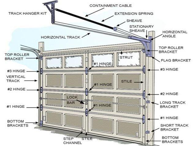 Components Of A Garage Door Frame damnxgood