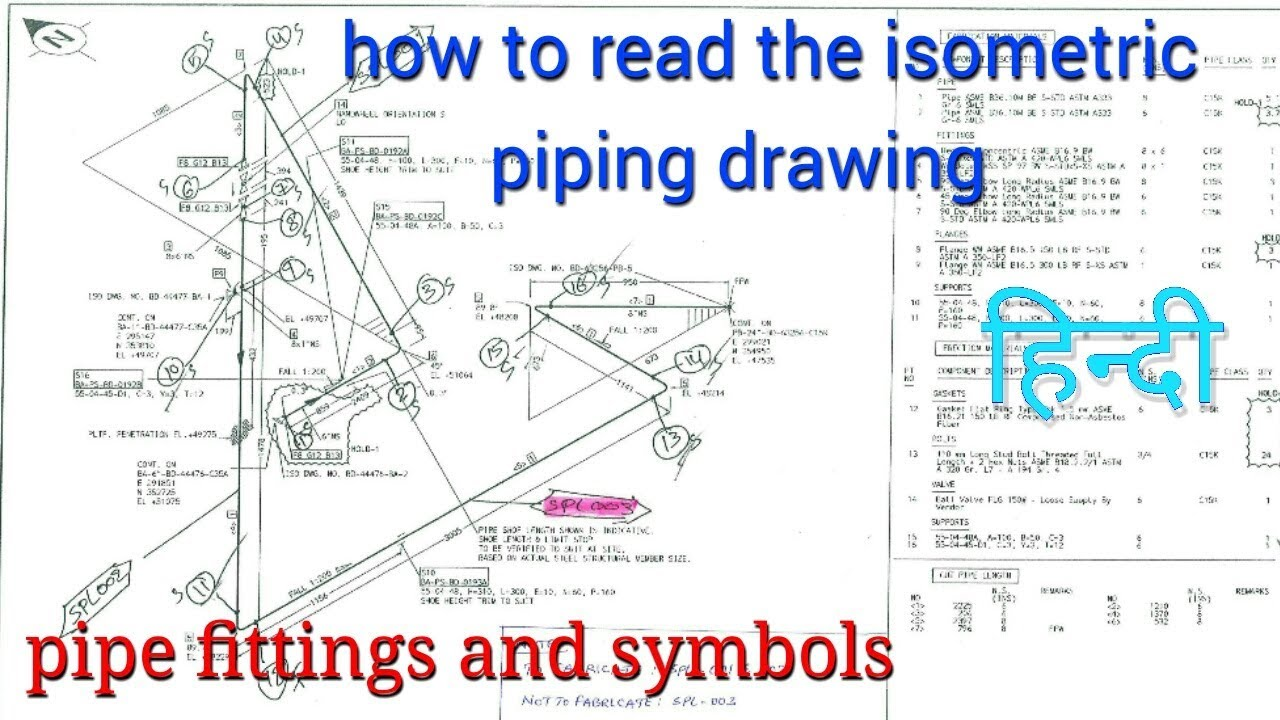 piping layout guidelines