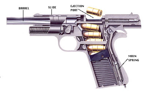 M1911 Drawing at GetDrawings Free for personal use M1911