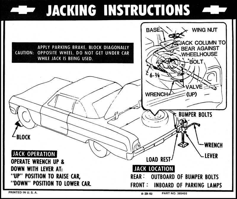 64 impala fuse box