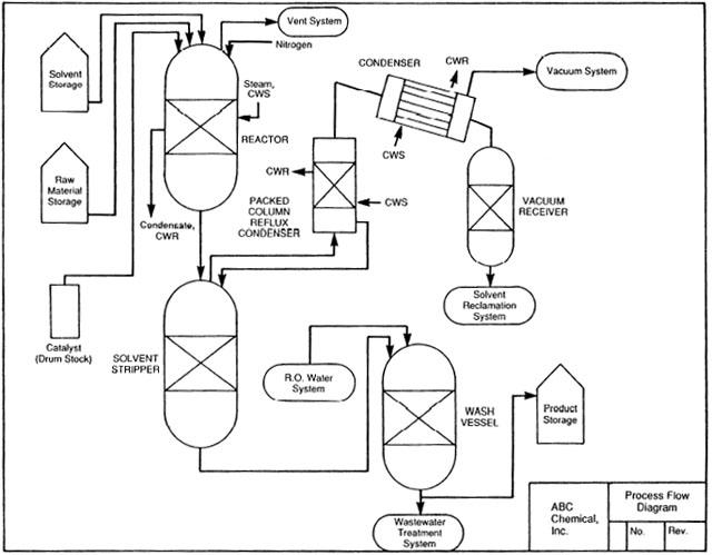 plating diagrams pipe