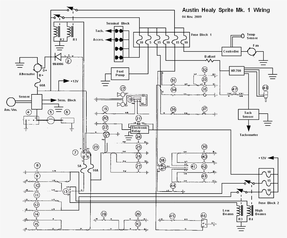 limitorque dc wiring diagrams