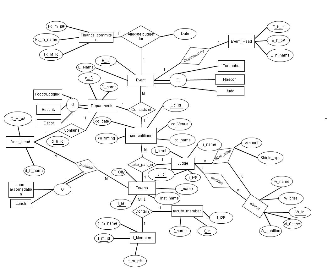 hayman reese wiring diagram