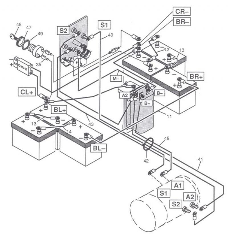 [SCHEMATICS_4ER]  Yamaha 36v Schaltplang - Auto Electrical Wiring Diagram | 1998 Yamaha G19 Wiring Diagram |  | [PDF] [EPUB] - Sintezpool