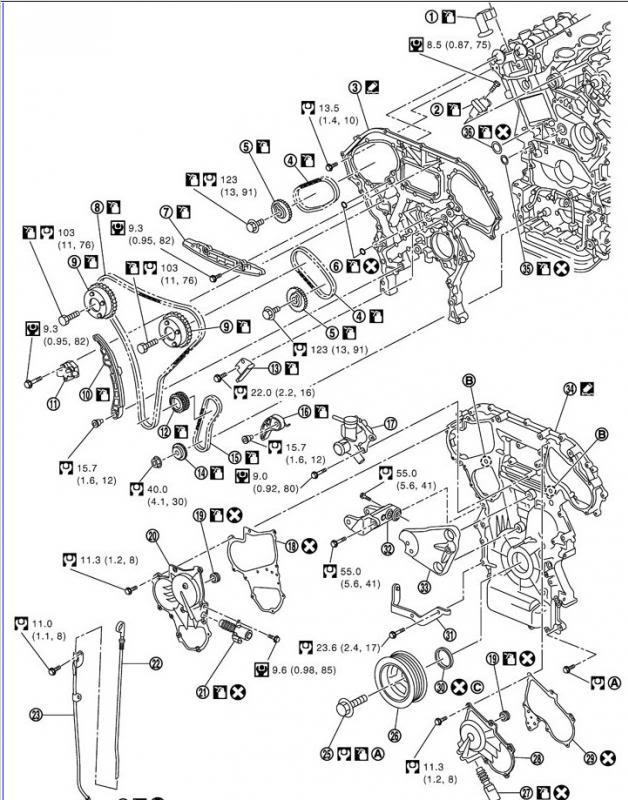 gtr engine diagram
