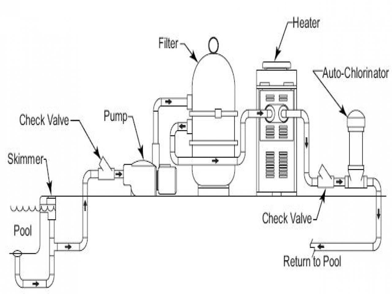 plumbing schematics for pools