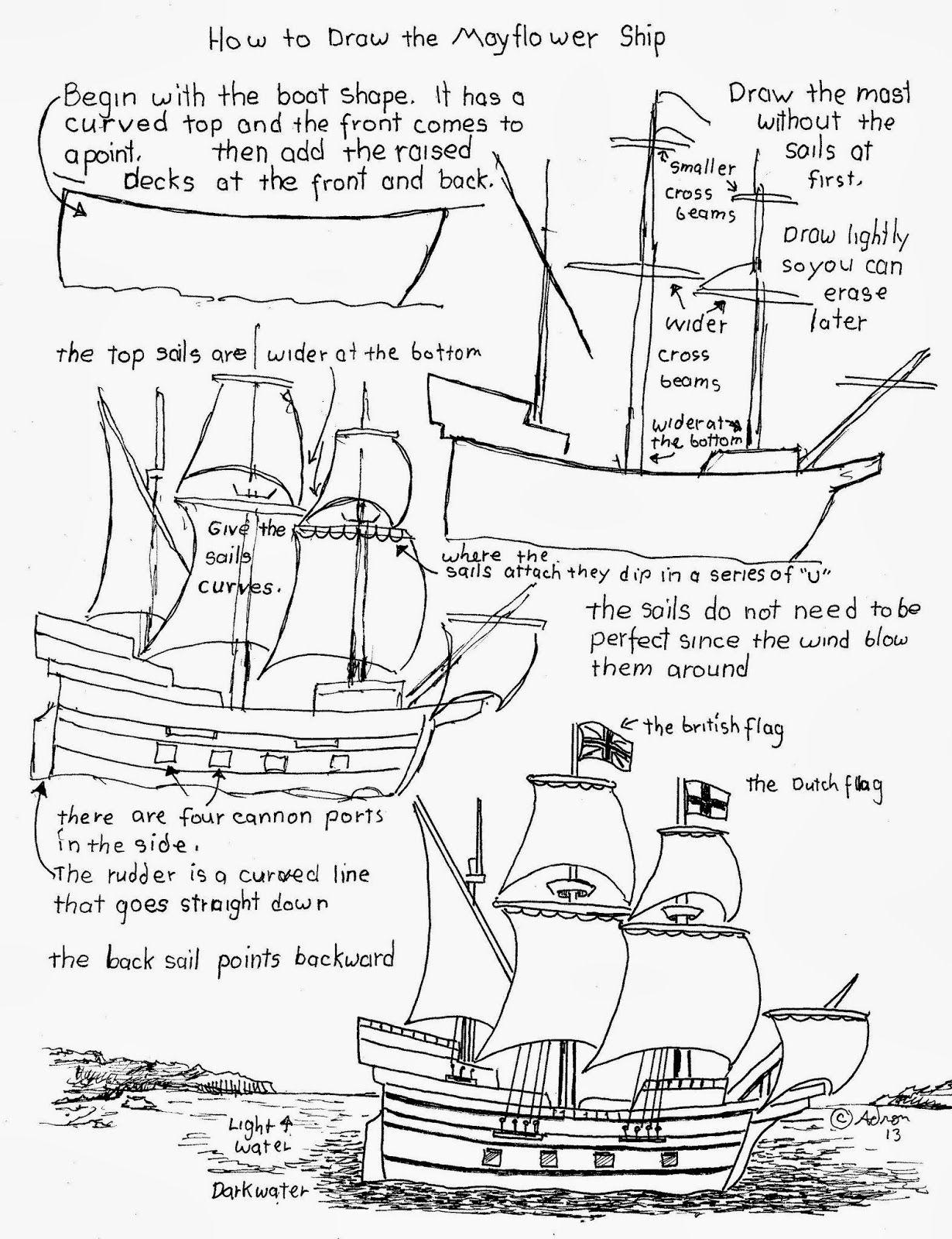 draw a block diagram of your ship's