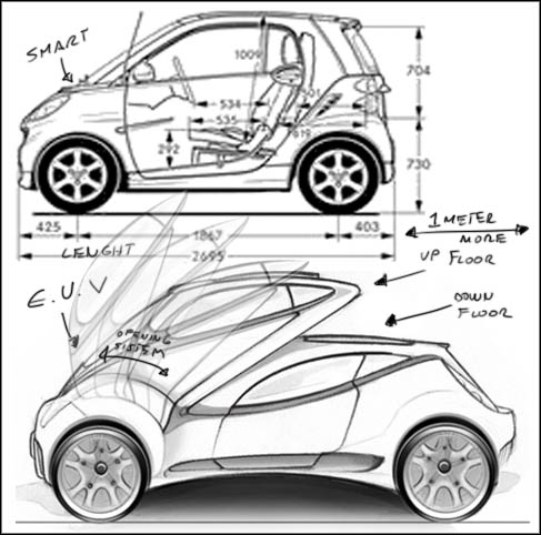 Smart Car Drawing at GetDrawings Free for personal use Smart