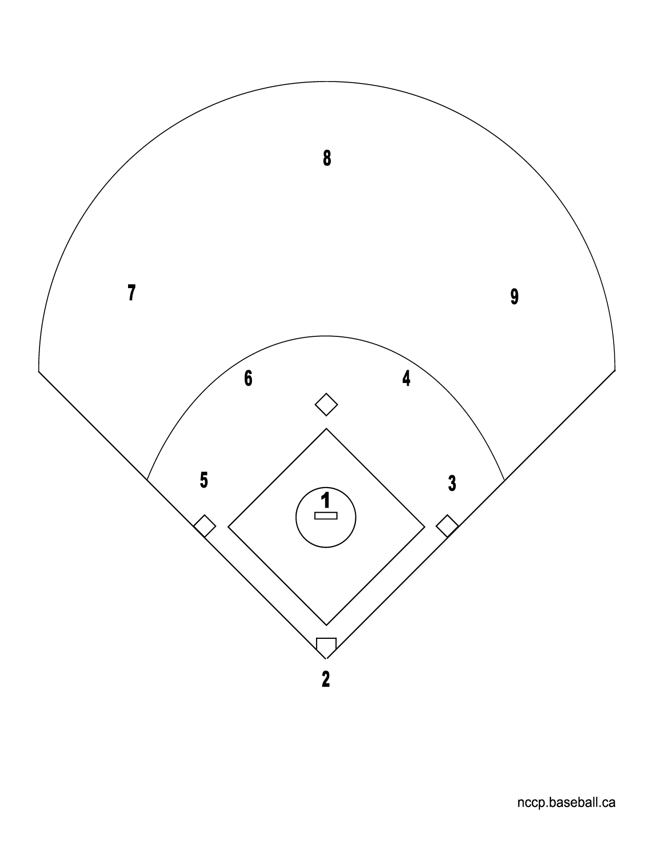 photograph relating to Printable Baseball Diamond titled Printable Baseball Diamond Diagram - Resume Illustrations
