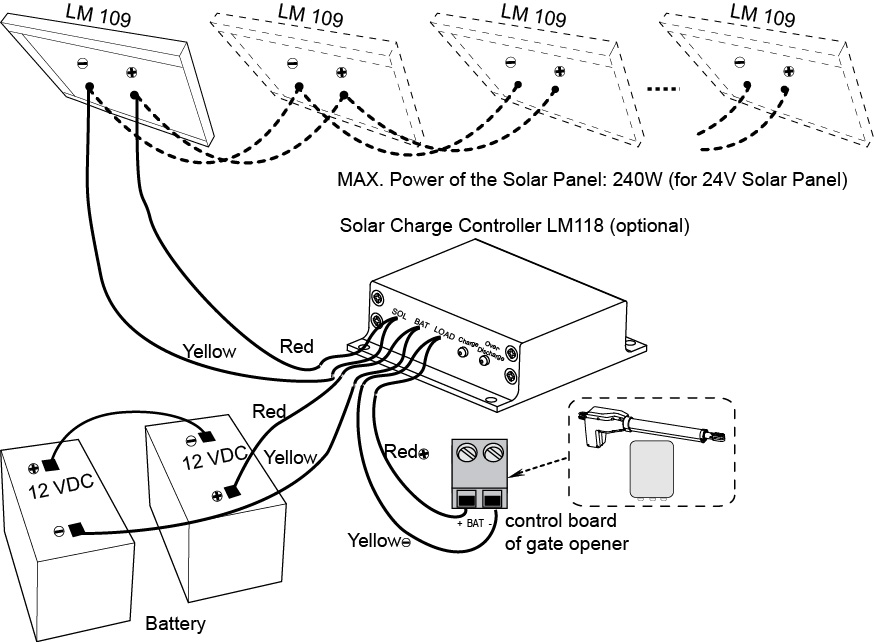 art tec solar power hardware