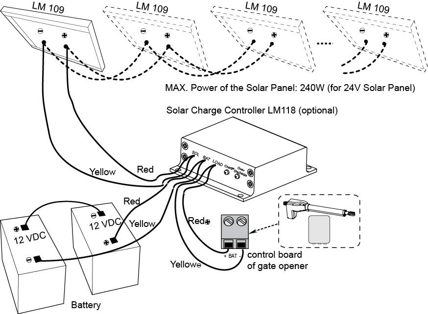 art tec solar power hardware