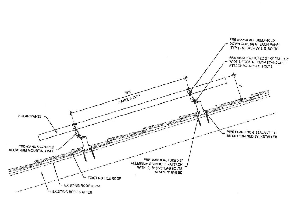 wiring diagram solar panels on roofs