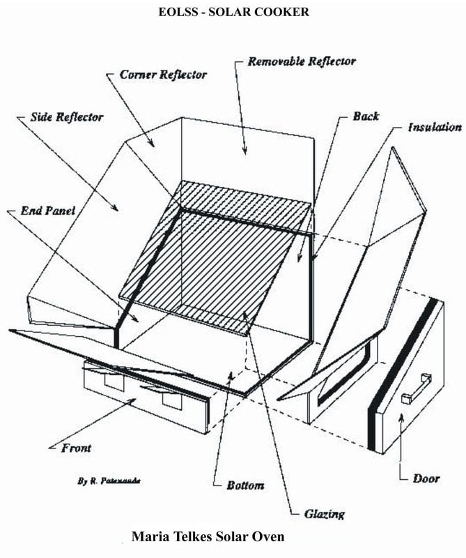 solar panel Schaltplang pdf