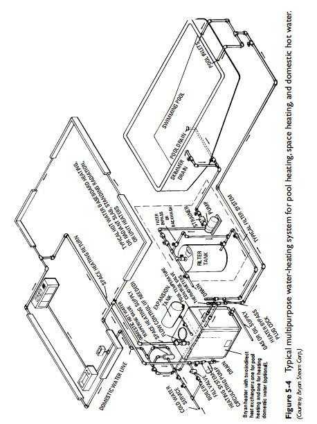 Hvac Drawing Sample