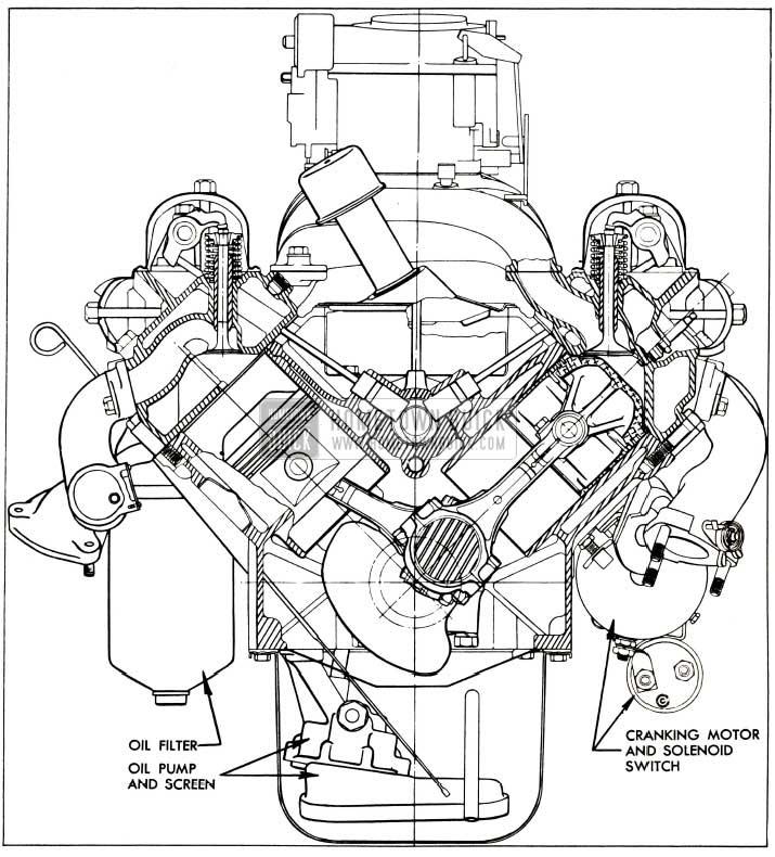 1953 buick engine bedradings schema