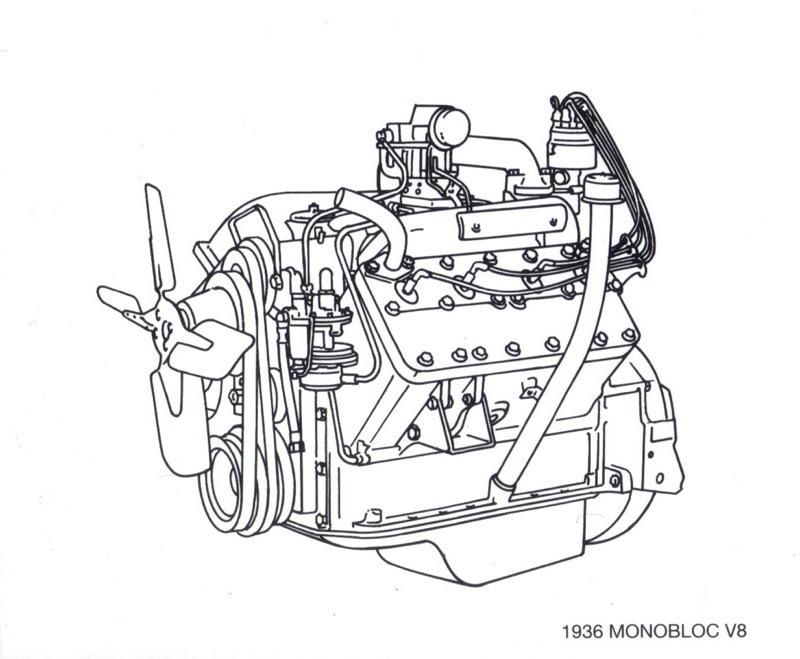 50s cadillac v8 engine