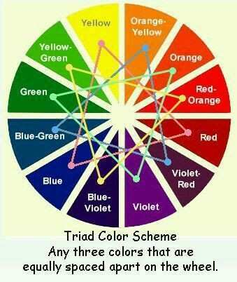 Watercolor Color Schemes at GetDrawings Free for personal use