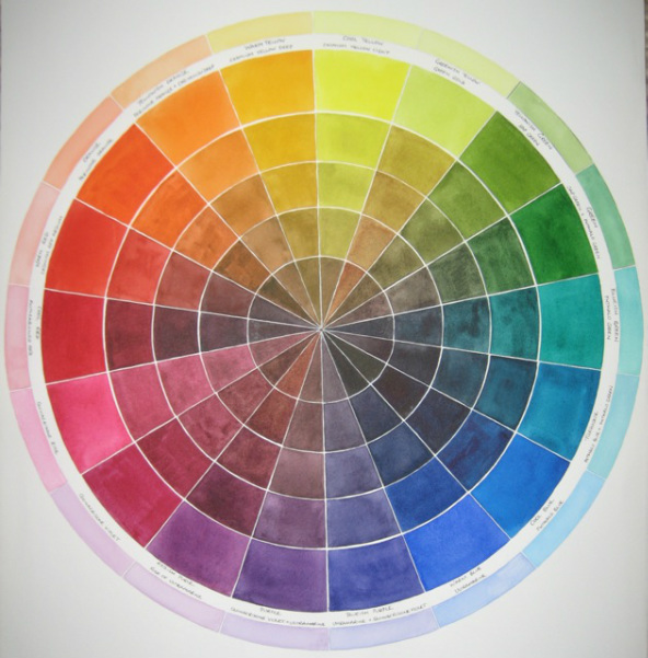 Watercolor Wheel Chart at GetDrawings Free for personal use