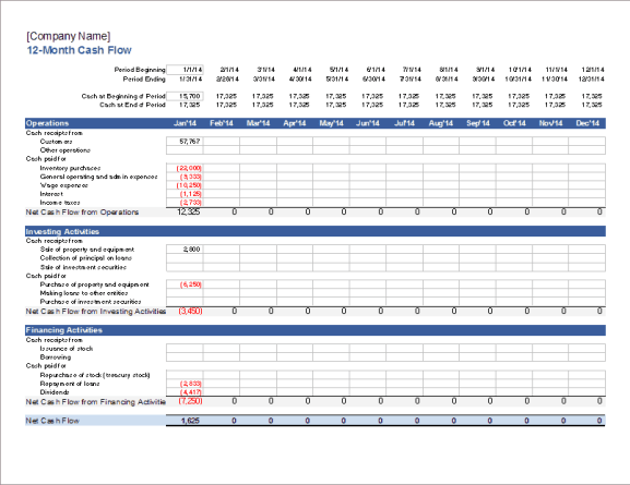 cash flow excel template 333