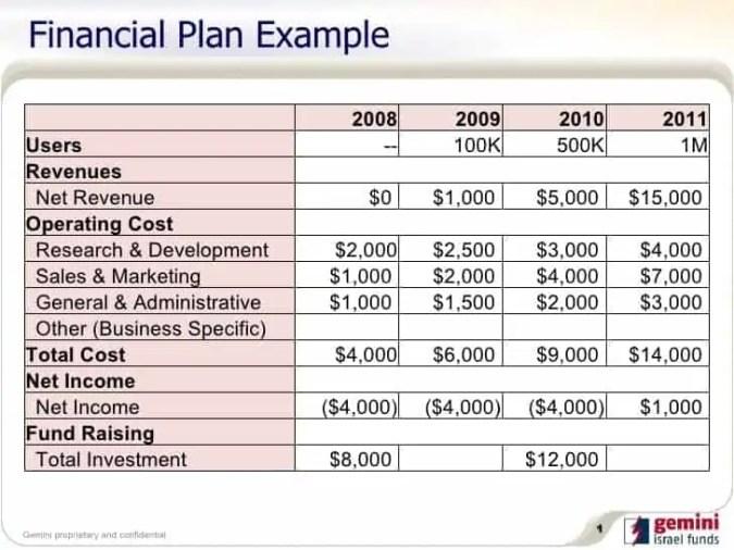 financial plan template 111