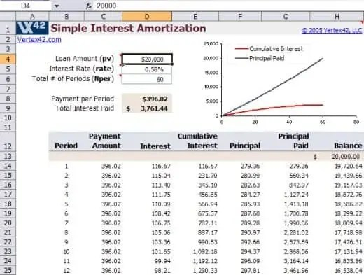 Printable Amortization Schedule Templates  UspenskyIrkutskRu