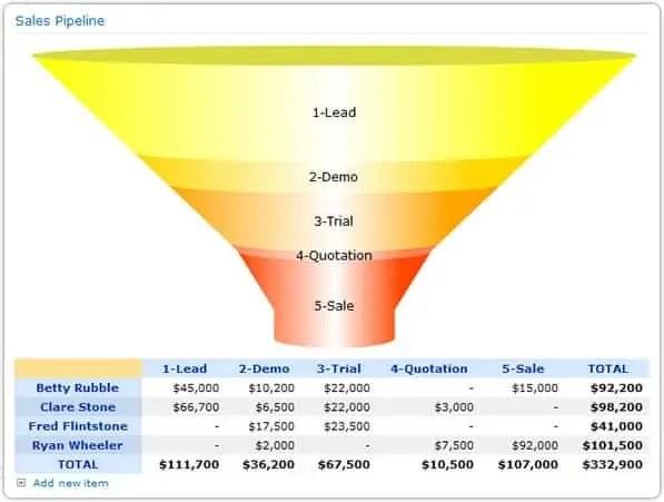 sales pipeline template 8445