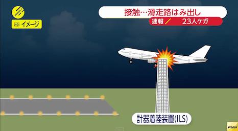 hiroshima airport crash