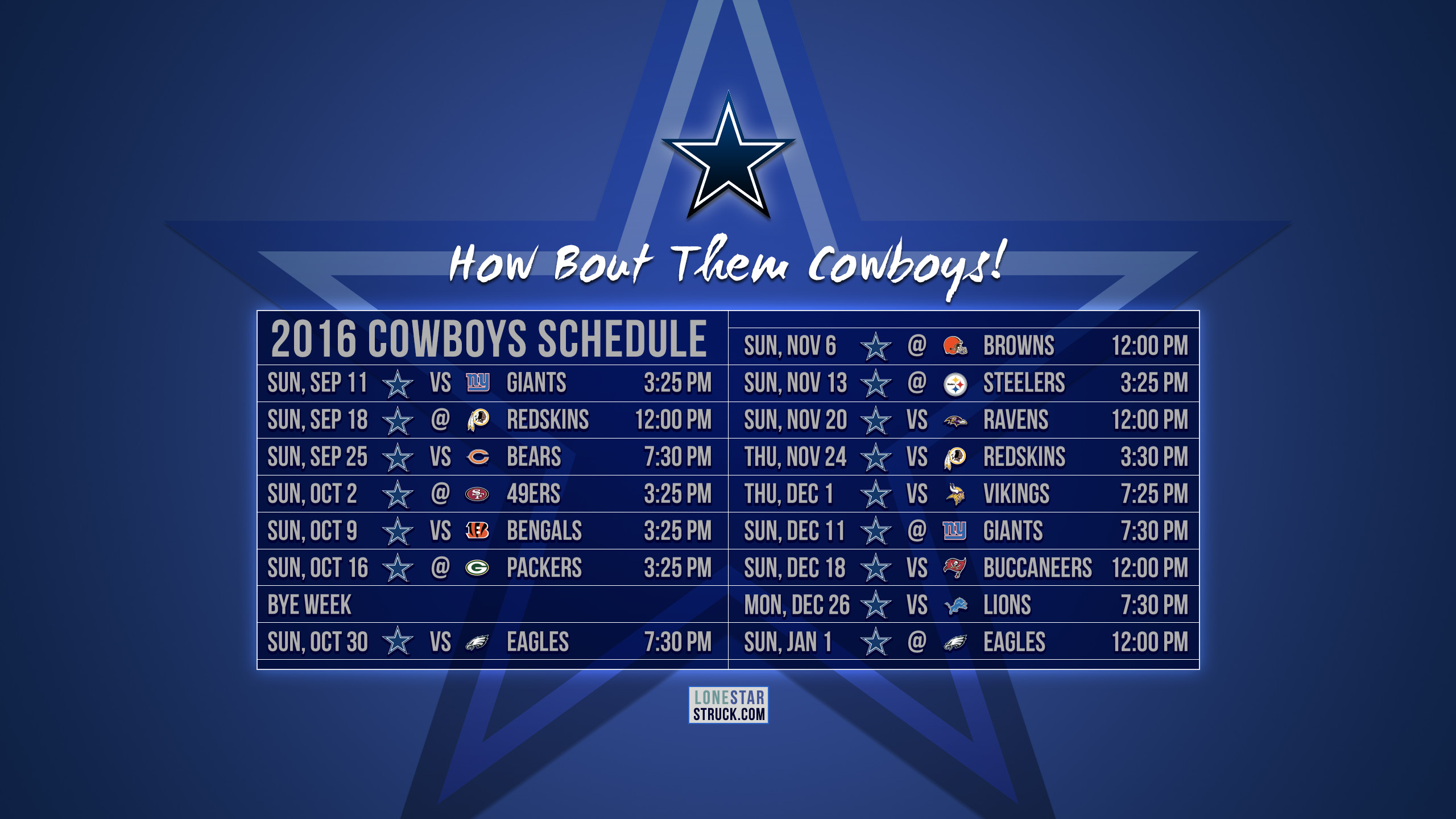 Dallas Cowboys Iphone 7 Wallpaper Dallas Cowboys Star Logo Wallpaper 66 Images