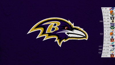 Ravens and Orioles Wallpaper (64+ images)