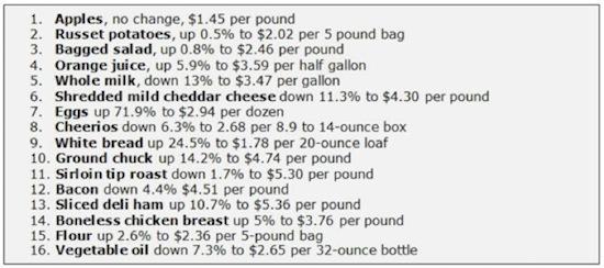 sample grocery list with prices - Kubrakubkireklamowe