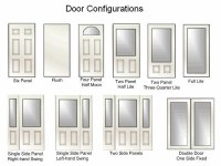 Types Doors & Types Of Doors Sc 1 St Pertamini.Co