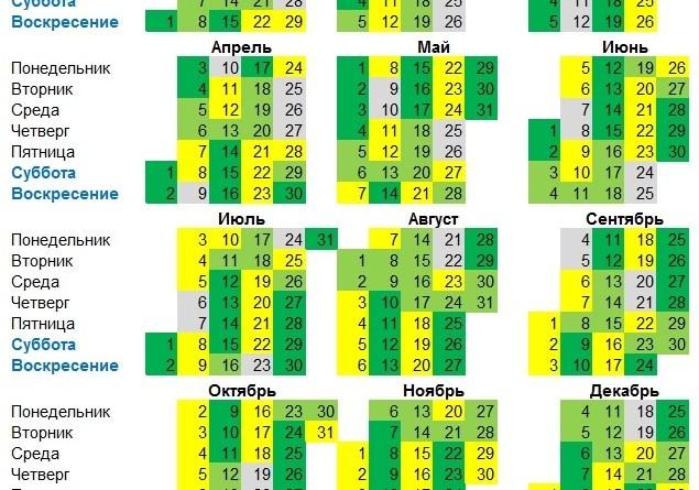 lunii kalendari na 2017 god po dniam