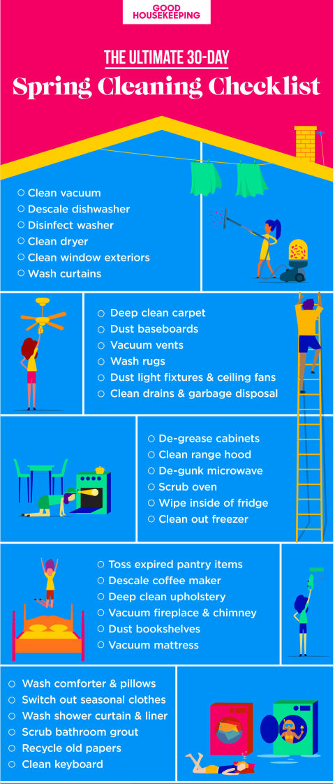 30-Day Spring Cleaning Checklist - Spring Cleaning To-Do List