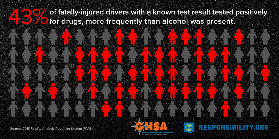 Child Safety Seat Update Drug Impaired Driving A Guide For States 2017 Update Ghsa
