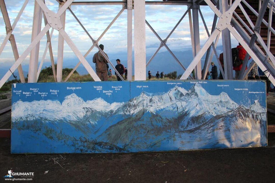 Sign Board showing Different mountain ranges which are visible from Poon hill. This was the best guide for us